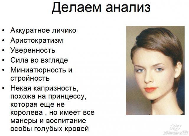 разбор образа